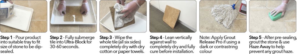 Step By Step Dip-Sealing using Ultra-Block